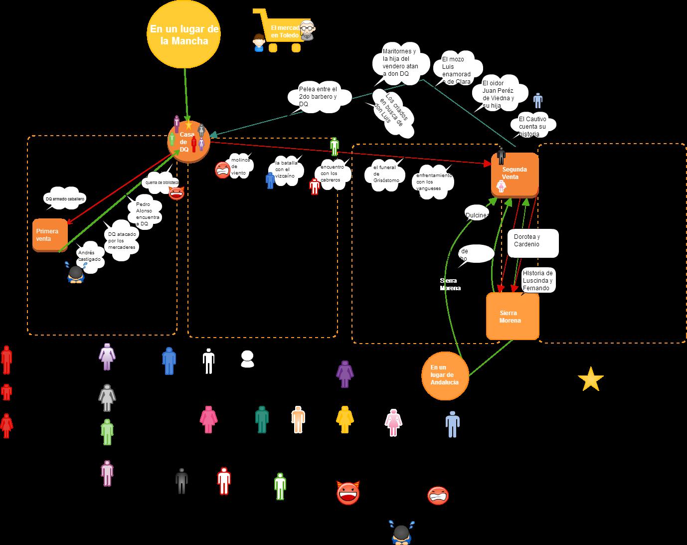 Mapa de parte 1